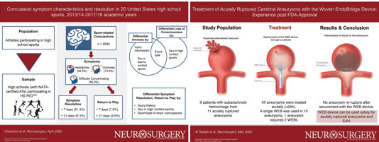 Visual abstracts depicting study findings in an easy-to-absorb format (NEUROSURGERY)