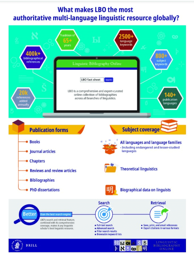 Static infographic highlighting the features of LBO